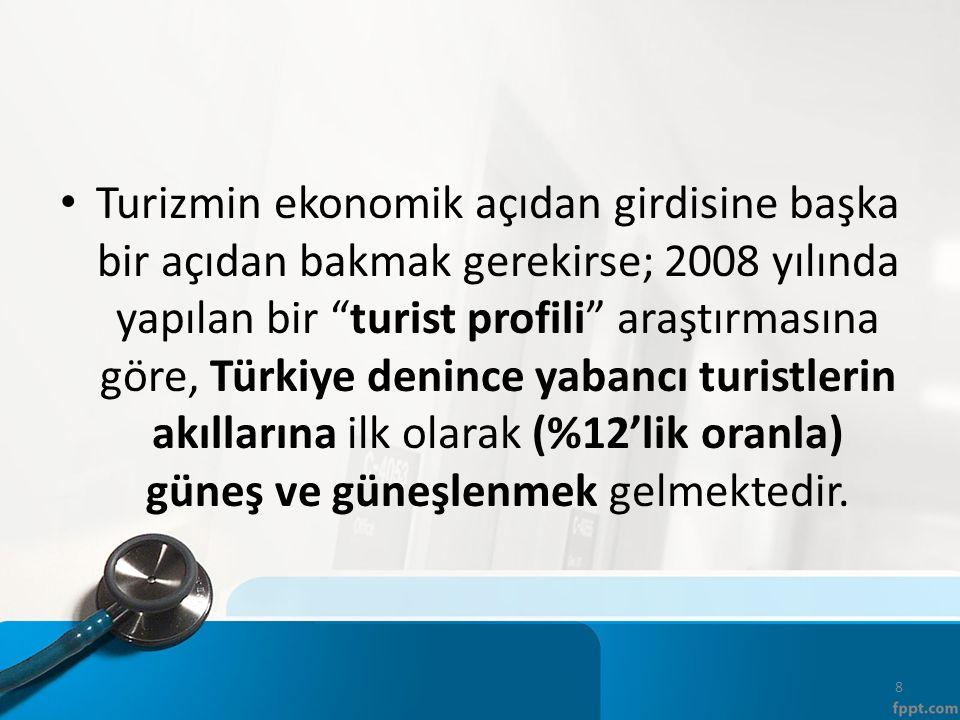Söz konusu araştırmaya göre turistlerin Türkiye'ye ilk kez gelişi %44,5, ikinci kez gelişi %22,7, üçüncü kez gelişi % 11,1, dört ve üzeri kez gelişi % 21,7 oranında paya sahiptir.