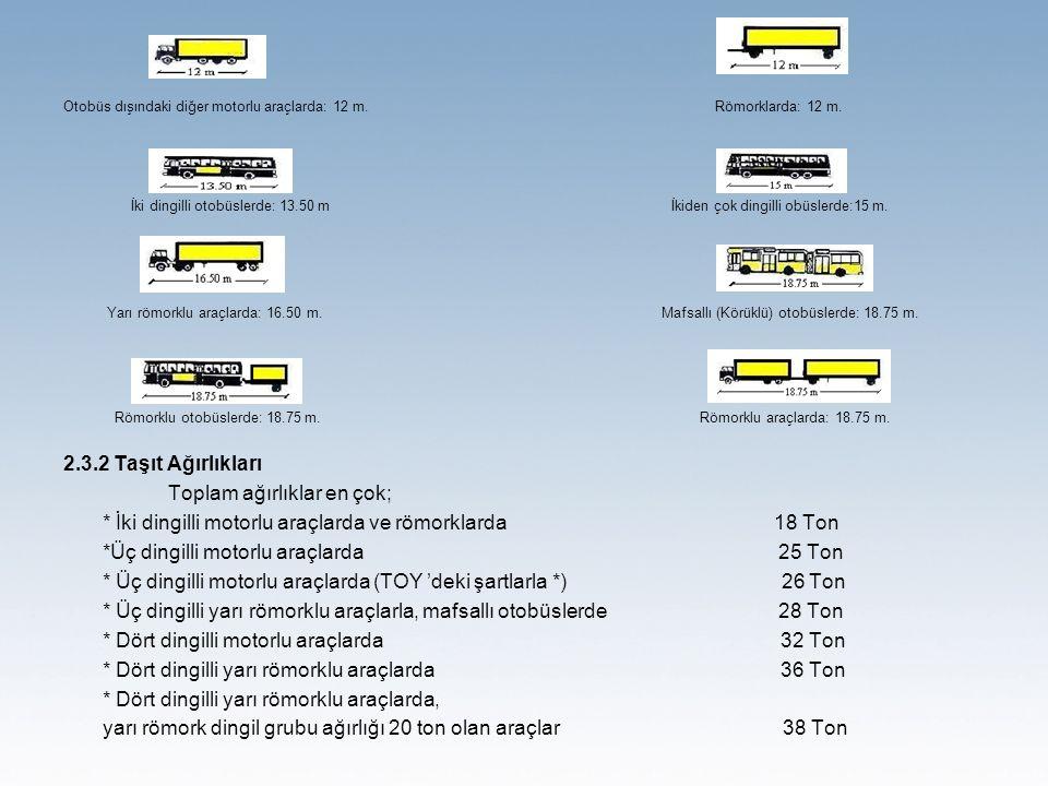 Otobüs dışındaki diğer motorlu araçlarda: 12 m. Römorklarda: 12 m. İki dingilli otobüslerde: 13.50 m İkiden çok dingilli obüslerde:15 m. Yarı römorklu