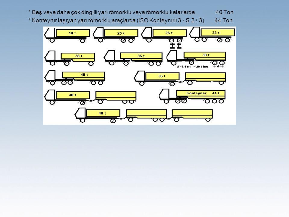 * Beş veya daha çok dingilli yarı römorklu veya römorklu katarlarda 40 Ton * Konteynır taşıyan yarı römorklu araçlarda (ISO Konteynırlı 3 - S 2 / 3) 4
