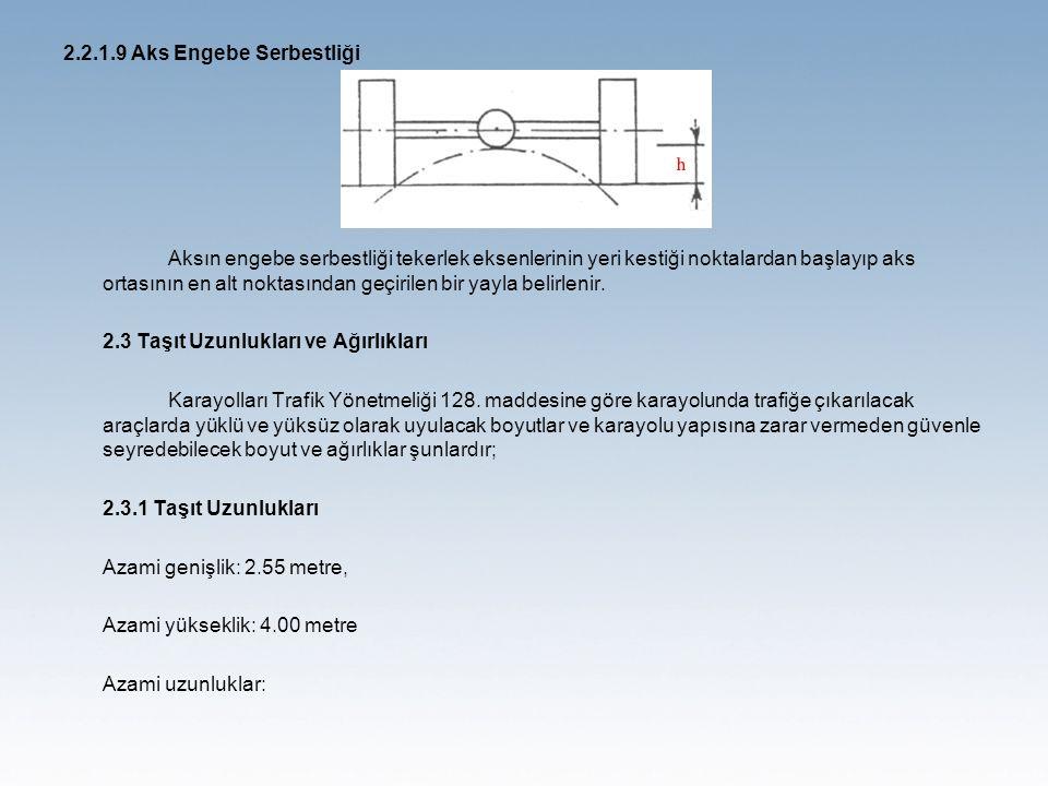 2.2.1.9 Aks Engebe Serbestliği Aksın engebe serbestliği tekerlek eksenlerinin yeri kestiği noktalardan başlayıp aks ortasının en alt noktasından geçirilen bir yayla belirlenir.