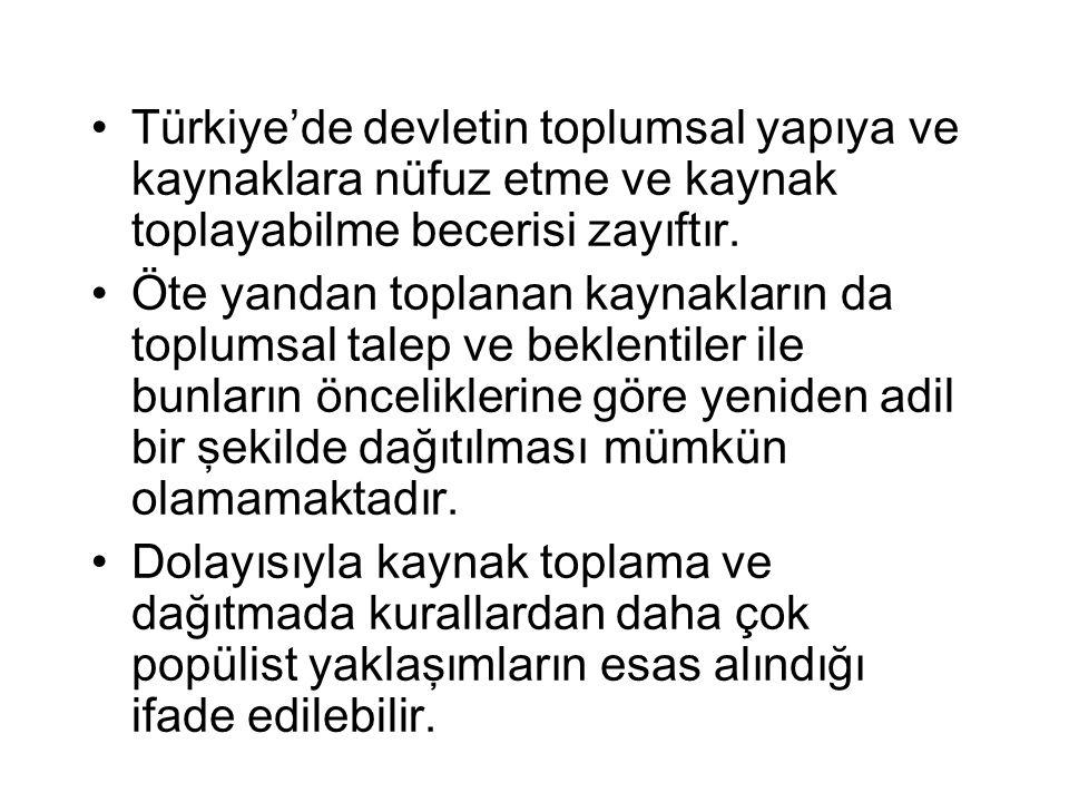 Türkiye'de devletin toplumsal yapıya ve kaynaklara nüfuz etme ve kaynak toplayabilme becerisi zayıftır.