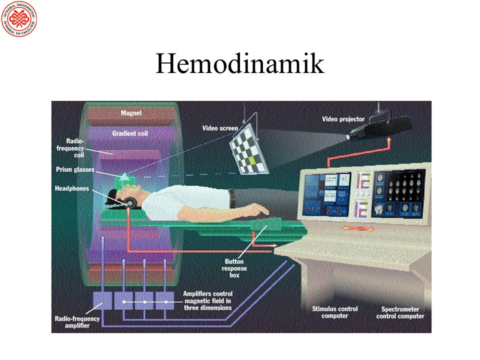 Fonksiyonel Manyetik Rezonans Görüntüleme (fMRG) Blood Oxygen Level Dependent (BOLD) tekniği: Dışarıdan traser verilmesi gerekli değil, internal bir m