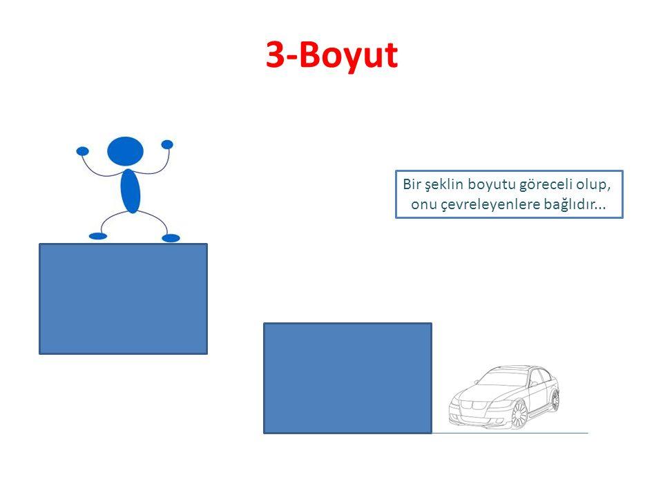3-Boyut Bir şeklin boyutu göreceli olup, onu çevreleyenlere bağlıdır...