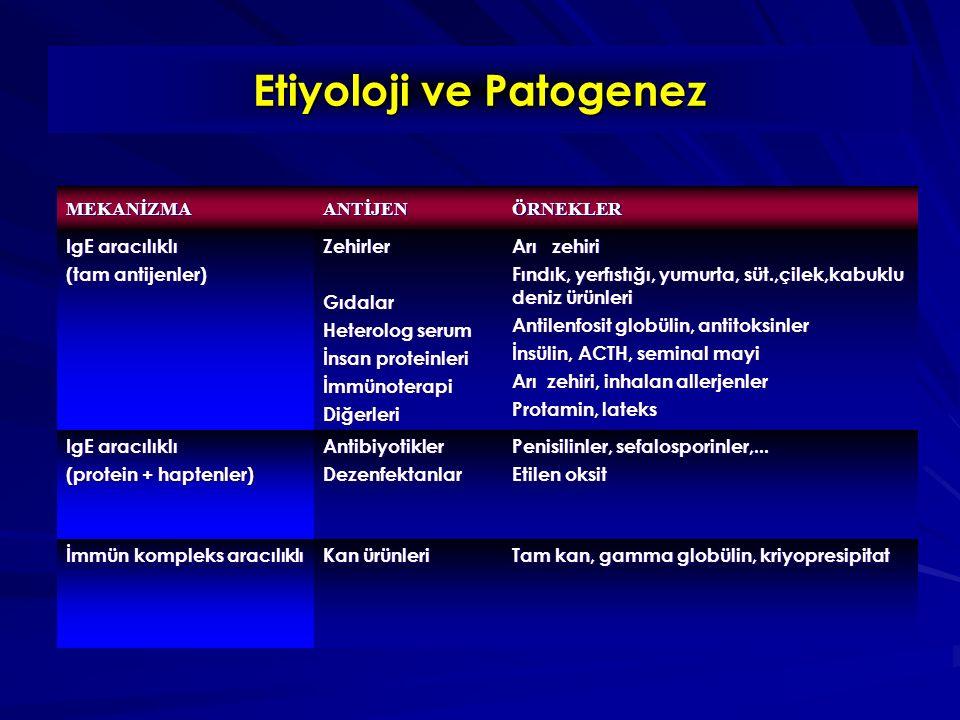 Etiyoloji ve Patogenez MEKANİZMAANTİJENÖRNEKLER IgE aracılıklı (tam antijenler) ZehirlerGıdalar Heterolog serum İnsan proteinleri İmmünoterapiDiğerleri Arı zehiri Fındık, yerfıstığı, yumurta, süt.,çilek,kabuklu deniz ürünleri Antilenfosit globülin, antitoksinler İnsülin, ACTH, seminal mayi Arı zehiri, inhalan allerjenler Protamin, lateks IgE aracılıklı (protein + haptenler) AntibiyotiklerDezenfektanlar Penisilinler, sefalosporinler,...