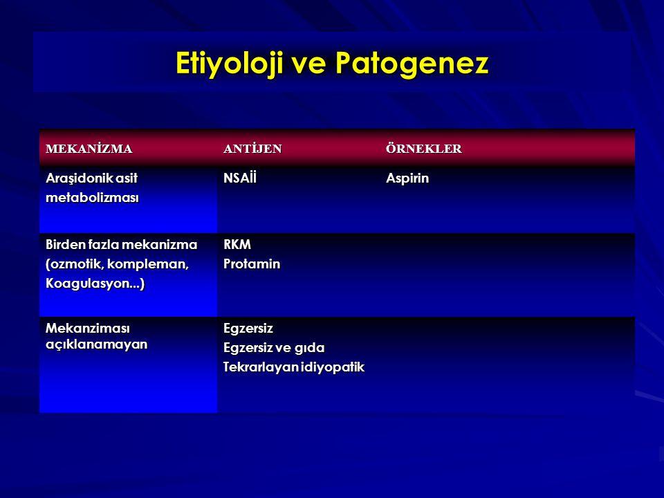 Etiyoloji ve Patogenez MEKANİZMAANTİJENÖRNEKLER Araşidonik asit metabolizmasıNSAİİAspirin Birden fazla mekanizma (ozmotik, kompleman, Koagulasyon...)RKMProtamin Mekanziması açıklanamayan Egzersiz Egzersiz ve gıda Tekrarlayan idiyopatik