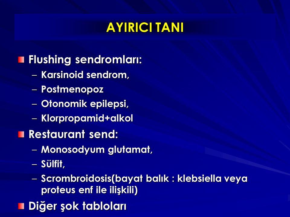 AYIRICI TANI Flushing sendromları: – Karsinoid sendrom, – Postmenopoz – Otonomik epilepsi, – Klorpropamid+alkol Restaurant send: – Monosodyum glutamat, – Sülfit, – Scrombroidosis(bayat balık : klebsiella veya proteus enf ile ilişkili) Diğer şok tabloları