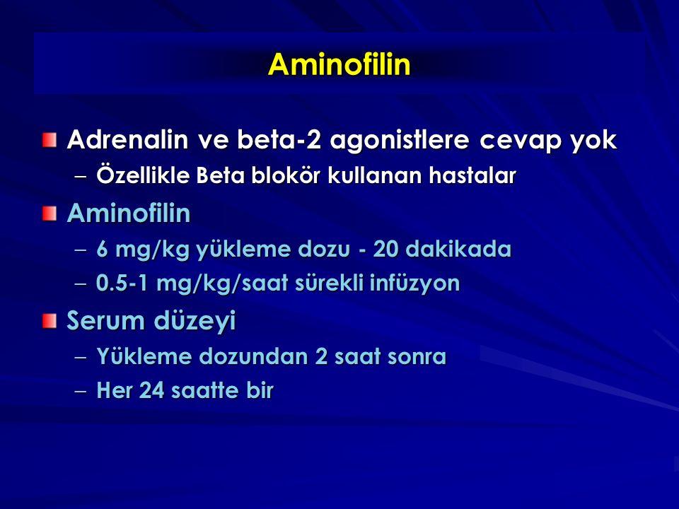 Aminofilin Adrenalin ve beta-2 agonistlere cevap yok – Özellikle Beta blokör kullanan hastalar Aminofilin – 6 mg/kg yükleme dozu - 20 dakikada – 0.5-1 mg/kg/saat sürekli infüzyon Serum düzeyi – Yükleme dozundan 2 saat sonra – Her 24 saatte bir