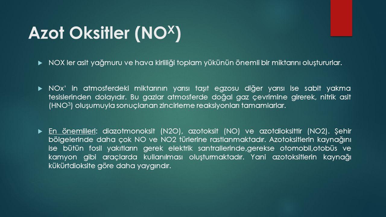 Azot Oksitler (NO X )  NOX ler asit yağmuru ve hava kirliliği toplam yükünün önemli bir miktarını oluştururlar.  NOx' in atmosferdeki miktarının yar