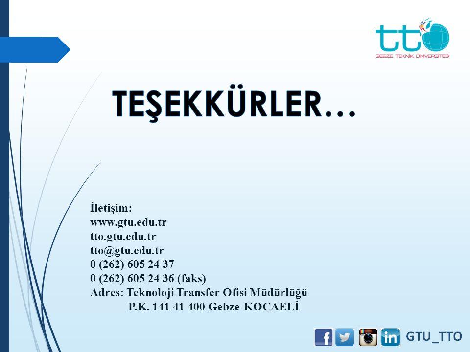 İletişim: www.gtu.edu.tr tto.gtu.edu.tr tto@gtu.edu.tr 0 (262) 605 24 37 0 (262) 605 24 36 (faks) Adres: Teknoloji Transfer Ofisi Müdürlüğü P.K. 141 4