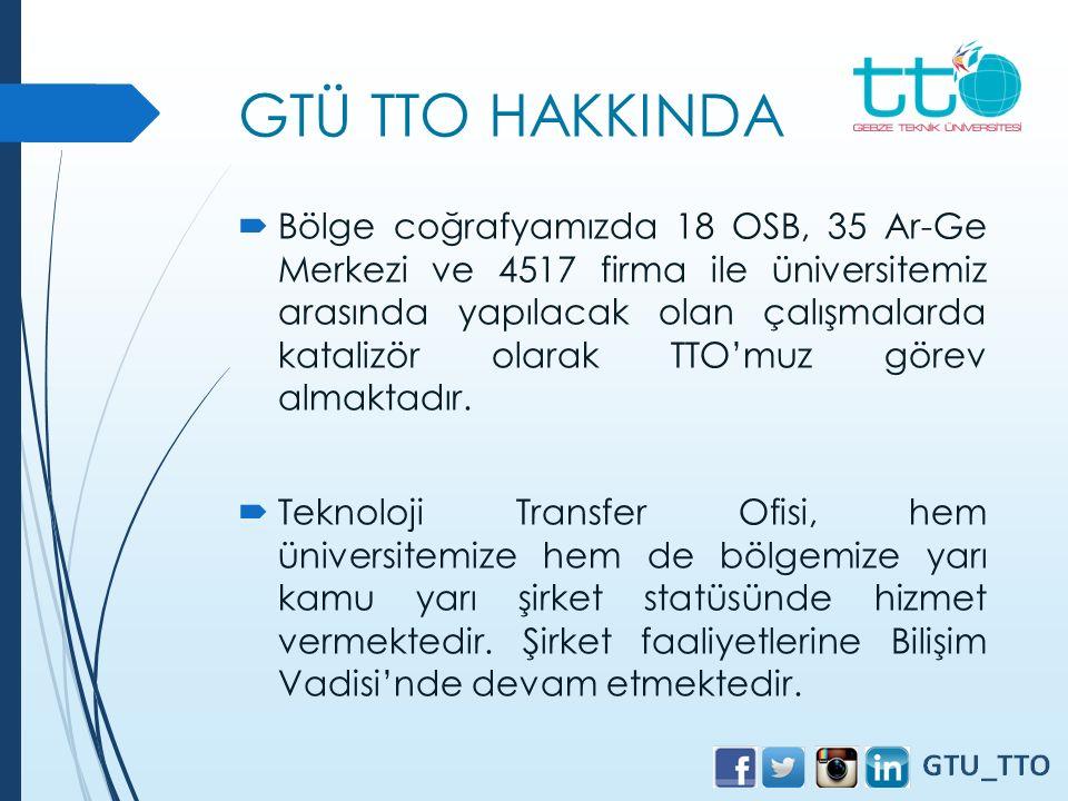 GTÜ TTO HAKKINDA  Bölge coğrafyamızda 18 OSB, 35 Ar-Ge Merkezi ve 4517 firma ile üniversitemiz arasında yapılacak olan çalışmalarda katalizör olarak