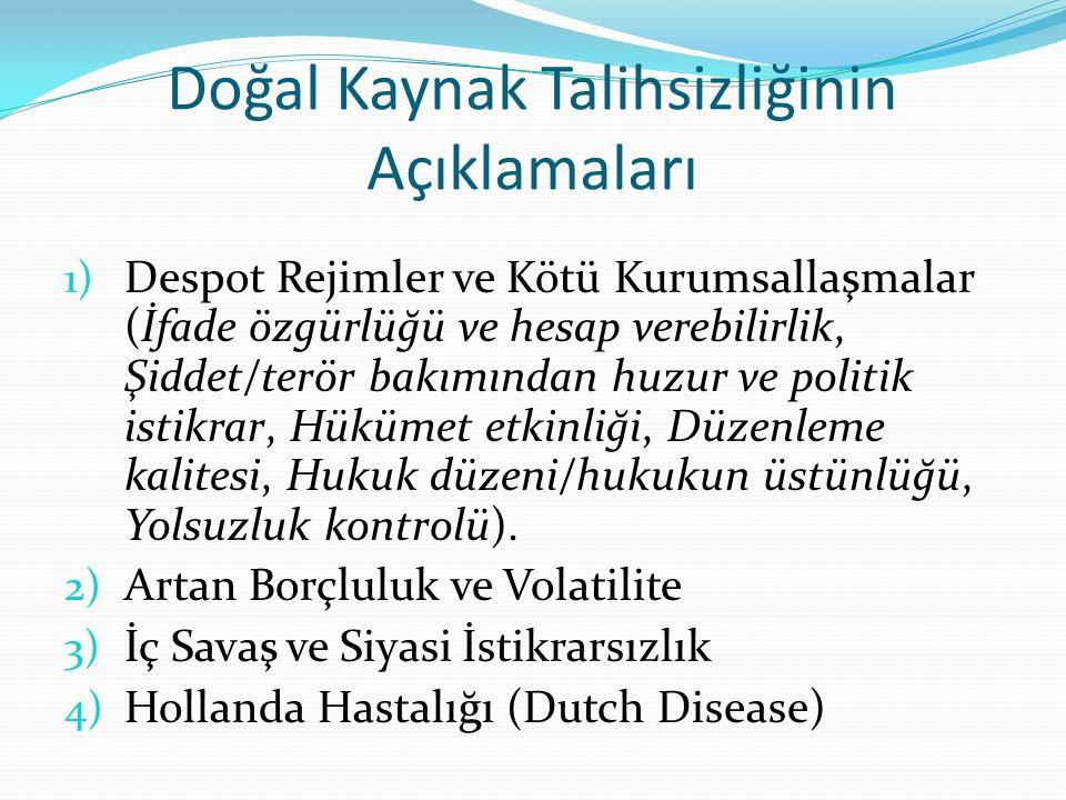 Doğal Kaynak Talihsizliğinin Açıklamaları 1) Despot Rejimler ve Kötü Kurumsallaşmalar (İfade özgürlüğü ve hesap verebilirlik, Şiddet/terör bakımından