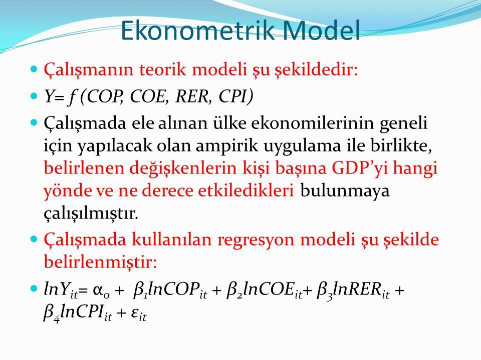 Ekonometrik Model Çalışmanın teorik modeli şu şekildedir: Y= f (COP, COE, RER, CPI) Çalışmada ele alınan ülke ekonomilerinin geneli için yapılacak olan ampirik uygulama ile birlikte, belirlenen değişkenlerin kişi başına GDP'yi hangi yönde ve ne derece etkiledikleri bulunmaya çalışılmıştır.