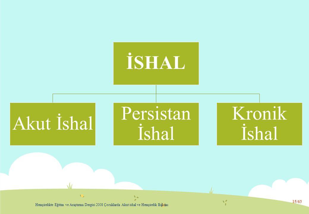 İSHAL Akut İshal Persistan İshal Kronik İshal 15/63 Hemşirelikte Eğitim ve Araştırma Dergisi 2008 Çocuklarda Akut ishal ve Hemşirelik Bakımı