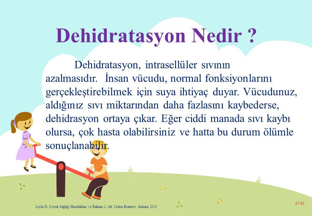 Dehidratasyon Nedir ? Dehidratasyon, intrasellüler sıvının azalmasıdır. İnsan vücudu, normal fonksiyonlarını gerçekleştirebilmek için suya ihtiyaç duy