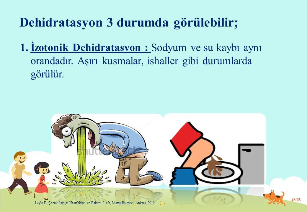 Dehidratasyon 3 durumda görülebilir; 1.İzotonik Dehidratasyon : Sodyum ve su kaybı aynı orandadır. Aşırı kusmalar, ishaller gibi durumlarda görülür. 4