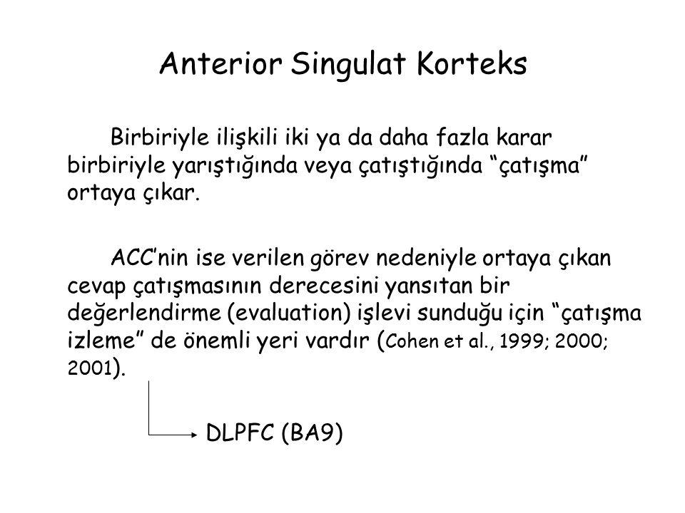 Anterior Singulat Korteks Birbiriyle ilişkili iki ya da daha fazla karar birbiriyle yarıştığında veya çatıştığında çatışma ortaya çıkar.