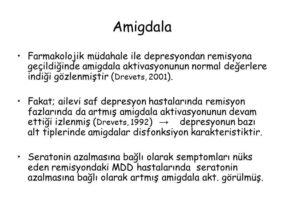 Amigdala Farmakolojik müdahale ile depresyondan remisyona geçildiğinde amigdala aktivasyonunun normal değerlere indiği gözlenmiştir ( Drevets, 2001 ).