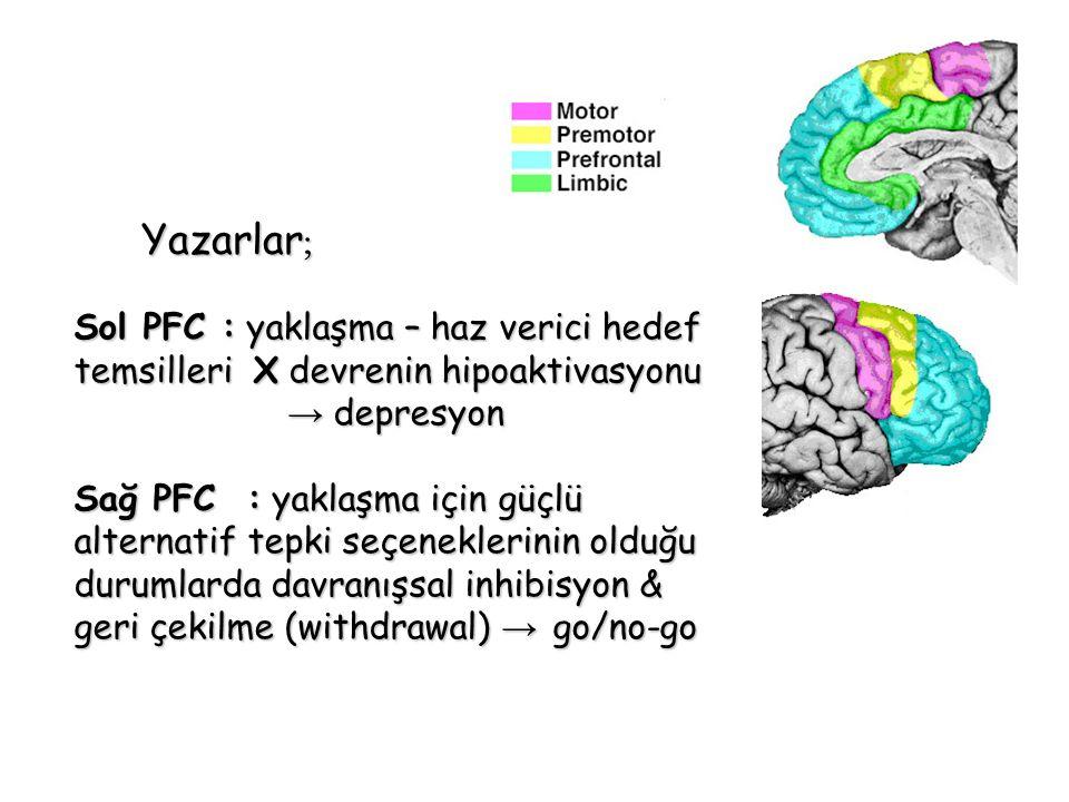 Amigdala Amigdala, kortikal uyanıklığı (arousal) koordine etme ve yeniden çalıştırmada belirsiz olasılıklarla (yeni, şaşırtıcı,muğlak uyaranlar gibi) ilişkili uyaranların duysal ve algısal işlemlemesini optimize edebilmek için dikkati uyanık tutar Belirsizlik negatif yanlılık gösterme uyaranlar itici değerlikli