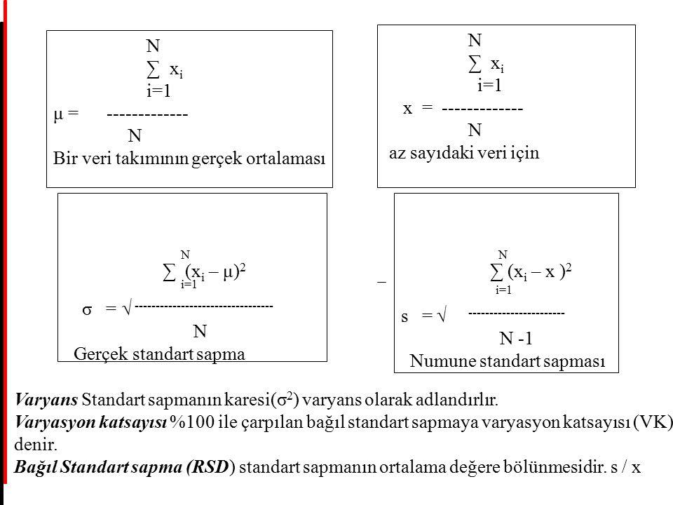 N ∑ x i i=1 μ = ------------- N Bir veri takımının gerçek ortalaması N ∑ x i i=1 x = ------------- N az sayıdaki veri için N ∑ (x i – μ) 2 i=1 σ =  -