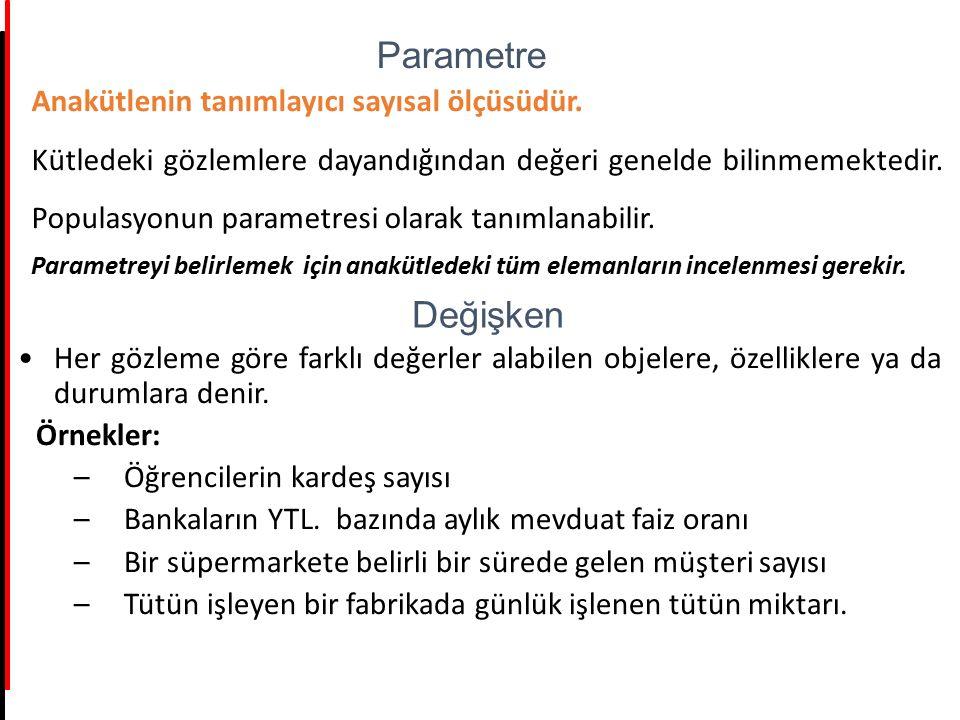 Parametre Anakütlenin tanımlayıcı sayısal ölçüsüdür. Kütledeki gözlemlere dayandığından değeri genelde bilinmemektedir. Populasyonun parametresi olara