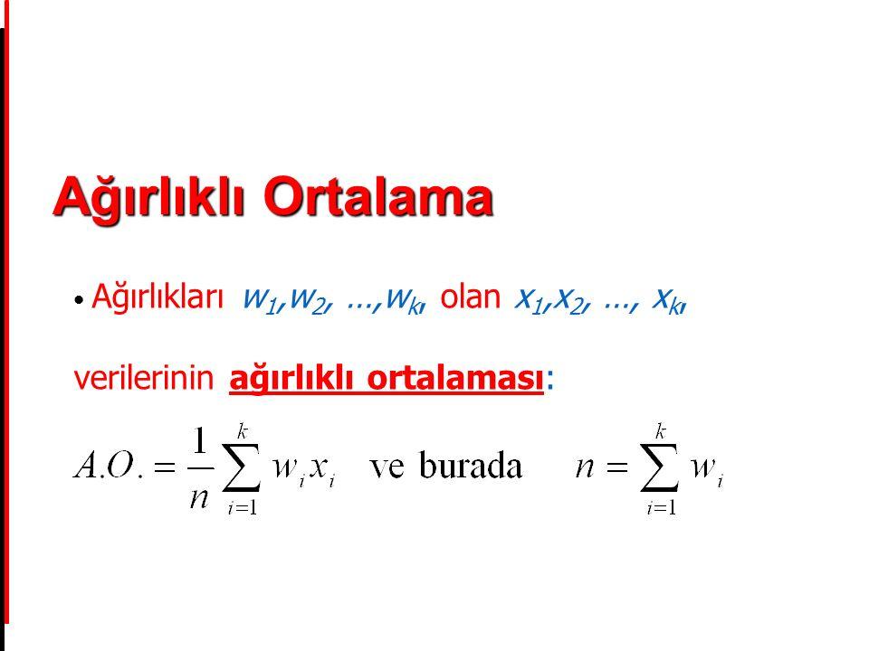 Ağırlıklı Ortalama Ağırlıkları w 1,w 2, …,w k, olan x 1,x 2, …, x k, verilerinin ağırlıklı ortalaması: