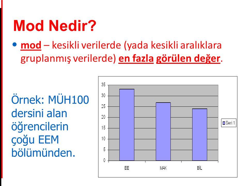 Mod Nedir? mod – kesikli verilerde (yada kesikli aralıklara gruplanmış verilerde) en fazla görülen değer. Örnek: MÜH100 dersini alan öğrencilerin çoğu