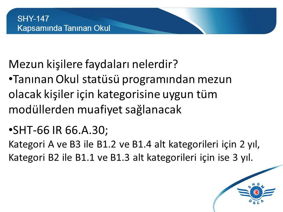 SHT-66 Talimatı Ek-1.C Temel Bilgi Gereklilikleri Verilen Eğitim, SHT-66 Talimatı Ek-1.C Temel Bilgi Gerekliliklerini karşılamalıdır; Seviye Süre İçerik Başvuru yapan okullardan istenilen şartlar: