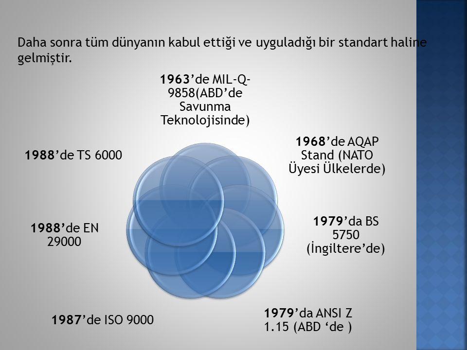 1991'de TS- ISO 9000 1994'de Revize Edildi 1996'da EN- ISO 9000 1996'da TS- EN-ISO 9000 2000'de TS- EN-ISO 9000:2000 2008'de Revize Edildi TS-EN-ISO 9000:2008