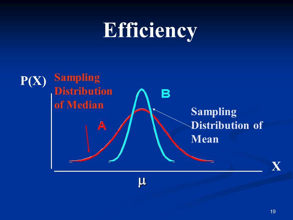 19  Efficiency Sampling Distribution of Median Sampling Distribution of Mean X P(X)