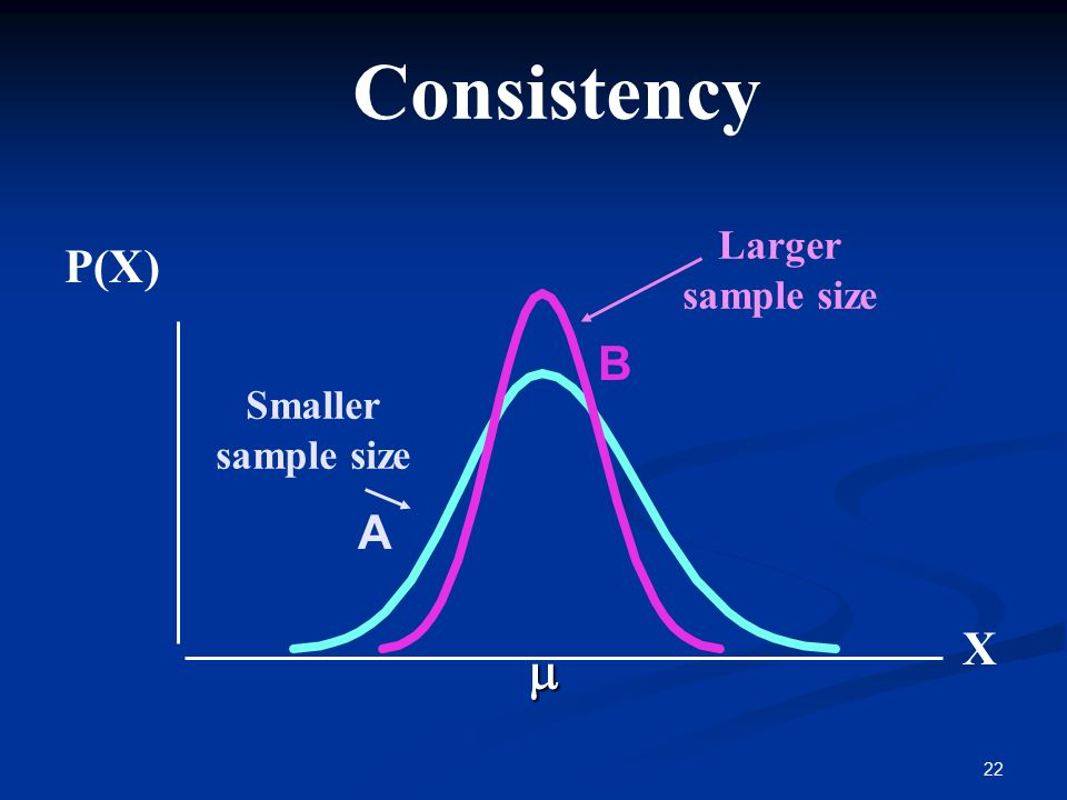 22  Larger sample size Smaller sample size Consistency X P(X) A B