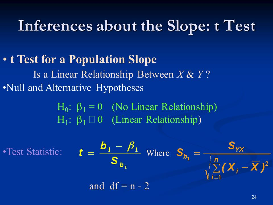 24 Inferences about the Slope: t Test t Test for a Population Slope Is a Linear Relationship Between X & Y .