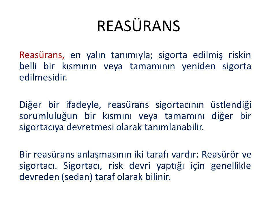 REASÜRANS Reasürans Türleri Reasürans temel olarak ihtiyari reasürans ve zorunlu reasürans olmak üzere ikiye ayrılır.
