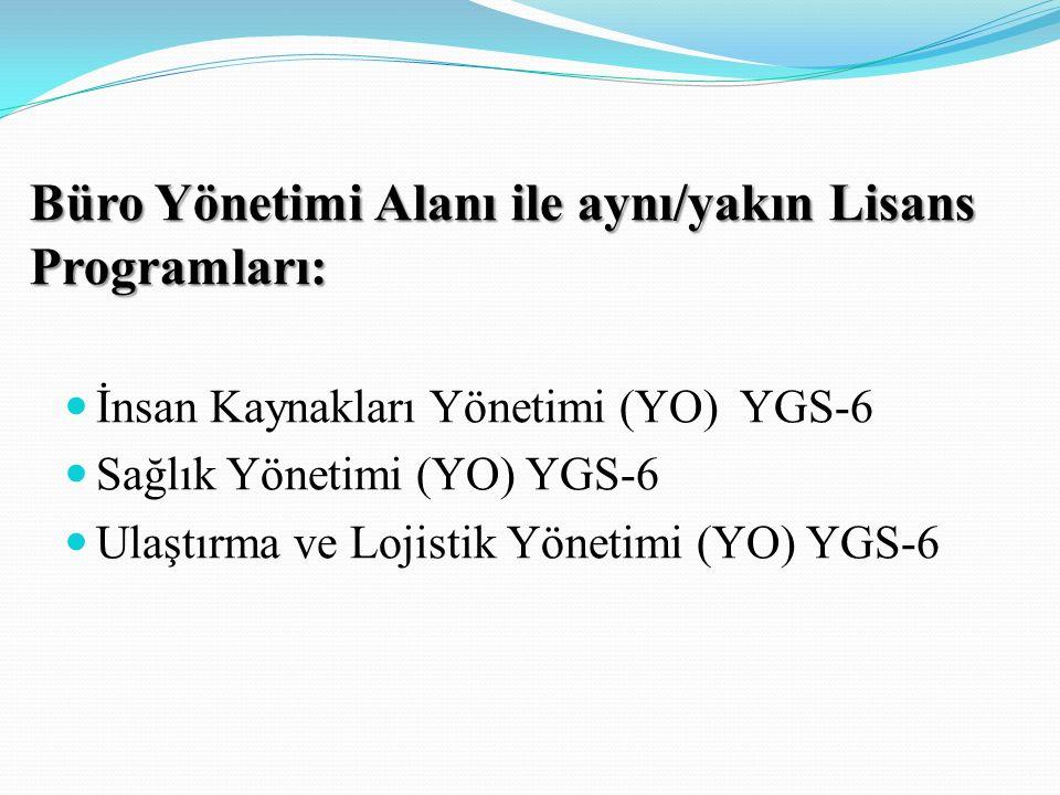Büro Yönetimi Alanı ile aynı/yakın Lisans Programları: İnsan Kaynakları Yönetimi (YO) YGS-6 Sağlık Yönetimi (YO) YGS-6 Ulaştırma ve Lojistik Yönetimi (YO) YGS-6