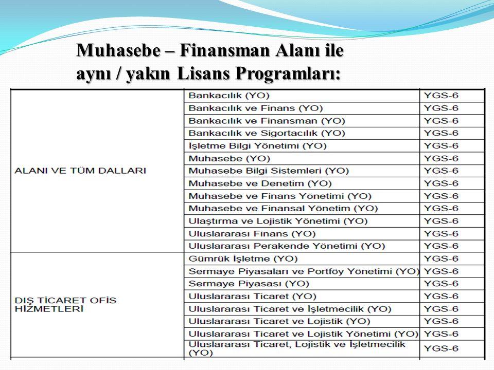 Muhasebe – Finansman Alanı ile aynı / yakın Lisans Programları: