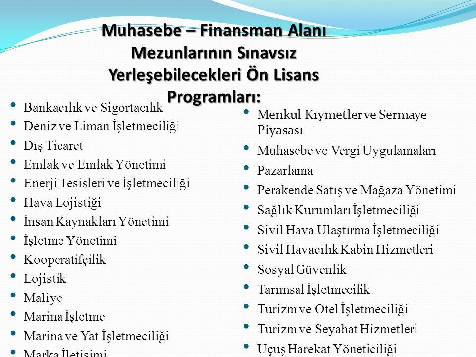 Muhasebe – Finansman Alanı Mezunlarının Sınavsız Yerleşebilecekleri Ön Lisans Programları: Bankacılık ve Sigortacılık Deniz ve Liman İşletmeciliği Dış Ticaret Emlak ve Emlak Yönetimi Enerji Tesisleri ve İşletmeciliği Hava Lojistiği İnsan Kaynakları Yönetimi İşletme Yönetimi Kooperatifçilik Lojistik Maliye Marina İşletme Marina ve Yat İşletmeciliği Marka İletişimi Menkul Kıymetler ve Sermaye Piyasası Muhasebe ve Vergi Uygulamaları Pazarlama Perakende Satış ve Mağaza Yönetimi Sağlık Kurumları İşletmeciliği Sivil Hava Ulaştırma İşletmeciliği Sivil Havacılık Kabin Hizmetleri Sosyal Güvenlik Tarımsal İşletmecilik Turizm ve Otel İşletmeciliği Turizm ve Seyahat Hizmetleri Uçuş Harekat Yöneticiliği