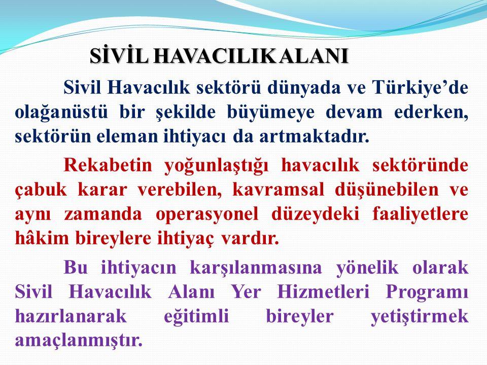 SİVİL HAVACILIK ALANI Sivil Havacılık sektörü dünyada ve Türkiye'de olağanüstü bir şekilde büyümeye devam ederken, sektörün eleman ihtiyacı da artmaktadır.