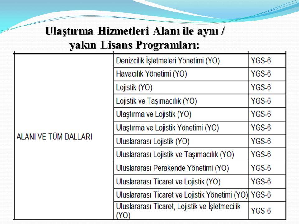 Ulaştırma Hizmetleri Alanı ile aynı / yakın Lisans Programları: