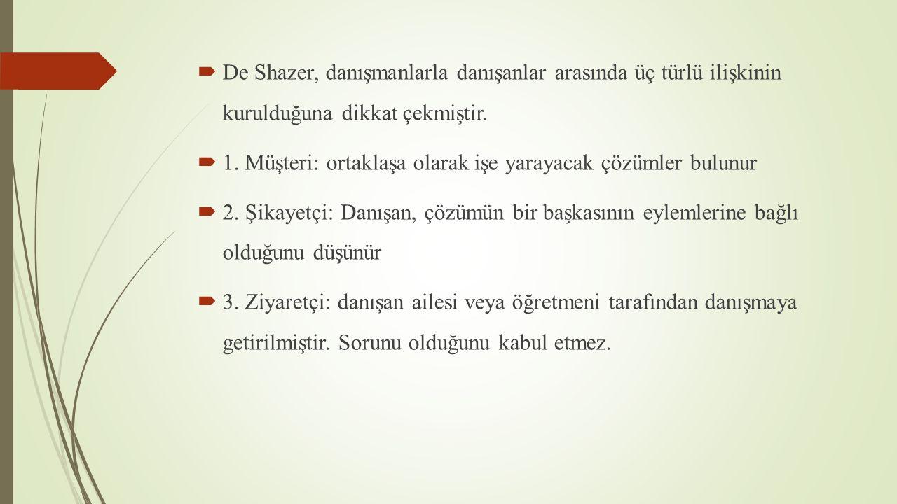  De Shazer, danışmanlarla danışanlar arasında üç türlü ilişkinin kurulduğuna dikkat çekmiştir.