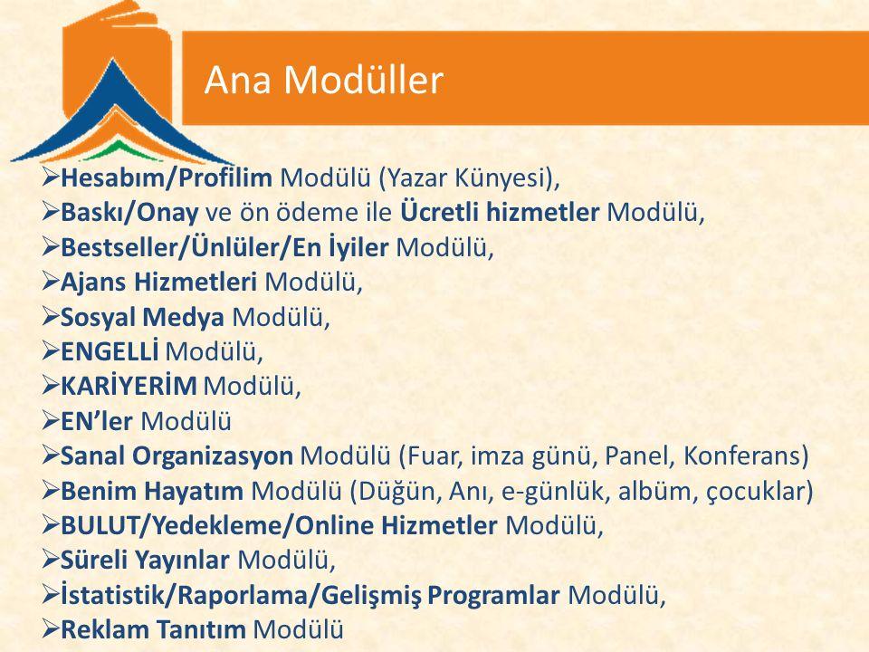 Ana Modüller  Hesabım/Profilim Modülü (Yazar Künyesi),  Baskı/Onay ve ön ödeme ile Ücretli hizmetler Modülü,  Bestseller/Ünlüler/En İyiler Modülü,  Ajans Hizmetleri Modülü,  Sosyal Medya Modülü,  ENGELLİ Modülü,  KARİYERİM Modülü,  EN'ler Modülü  Sanal Organizasyon Modülü (Fuar, imza günü, Panel, Konferans)  Benim Hayatım Modülü (Düğün, Anı, e-günlük, albüm, çocuklar)  BULUT/Yedekleme/Online Hizmetler Modülü,  Süreli Yayınlar Modülü,  İstatistik/Raporlama/Gelişmiş Programlar Modülü,  Reklam Tanıtım Modülü