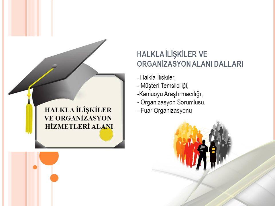 HALKLA İLİŞKİLER VE ORGANİZASYON ALANI DALLARI HALKLA İLİŞKİLER VE ORGANİZASYON HİZMETLERİ ALANI - Halkla İlişkiler, - Müşteri Temsilciliği, -Kamuoyu Araştırmacılığı, - Organizasyon Sorumlusu, - Fuar Organizasyonu