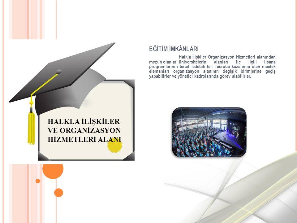 EĞİTİM İMKÂNLARI Halkla İlişkiler Organizasyon Hizmetleri alanından mezun olanlar üniversitelerin alanları ile ilgili lisans programlarının tercih edebilirler.