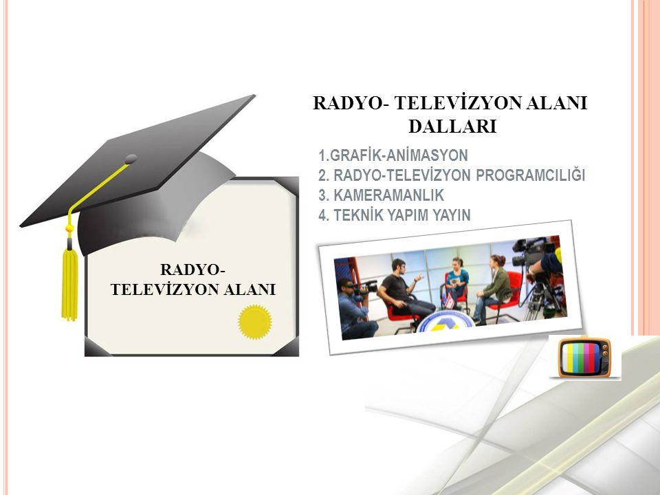 RADYO- TELEVİZYON ALANI 1.GRAFİK-ANİMASYON 2.RADYO-TELEVİZYON PROGRAMCILIĞI 3.