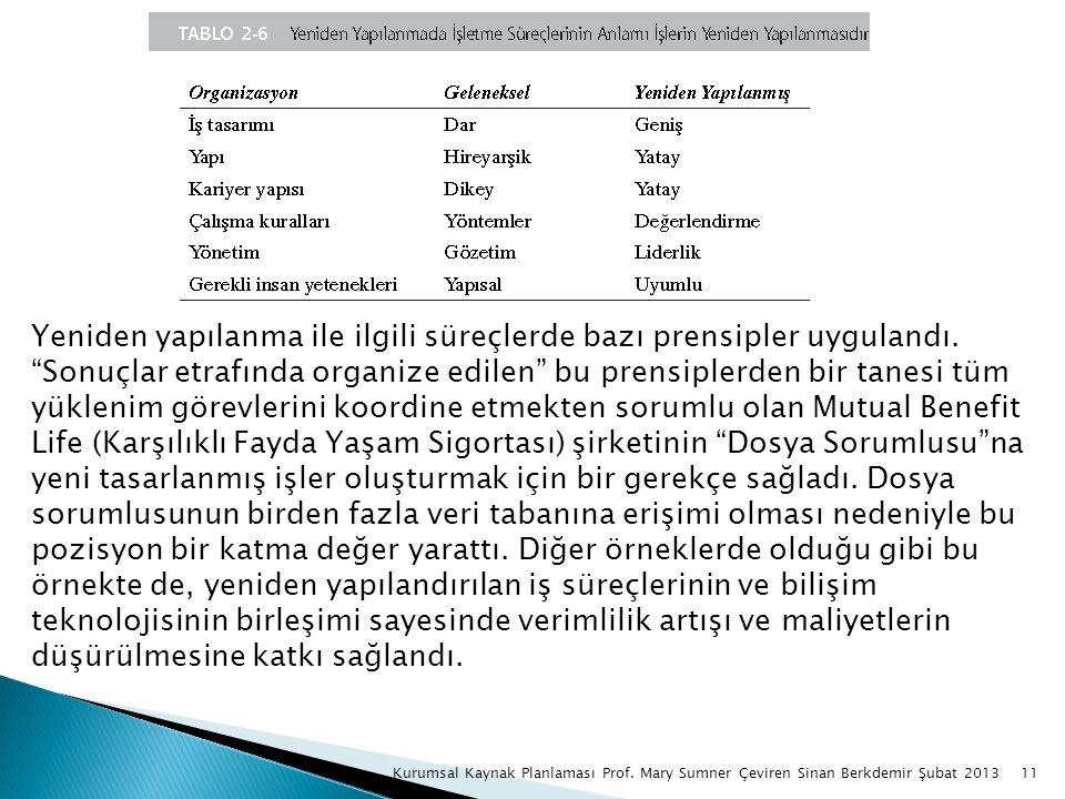 """11Kurumsal Kaynak Planlaması Prof. Mary Sumner Çeviren Sinan Berkdemir Şubat 2013 Yeniden yapılanma ile ilgili süreçlerde bazı prensipler uygulandı. """""""