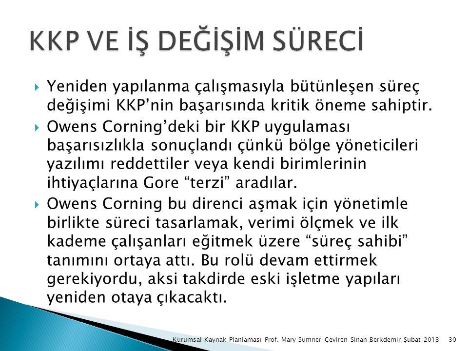  Yeniden yapılanma çalışmasıyla bütünleşen süreç değişimi KKP'nin başarısında kritik öneme sahiptir.
