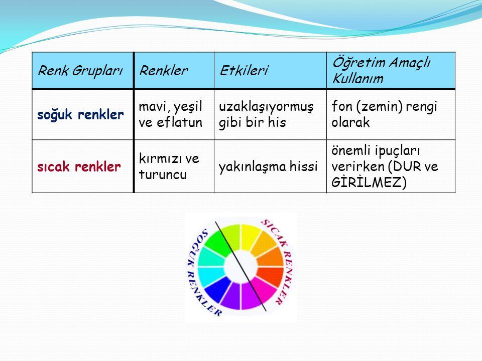 Renk GruplarıRenklerEtkileri Öğretim Amaçlı Kullanım soğuk renkler mavi, yeşil ve eflatun uzaklaşıyormuş gibi bir his fon (zemin) rengi olarak sıcak r