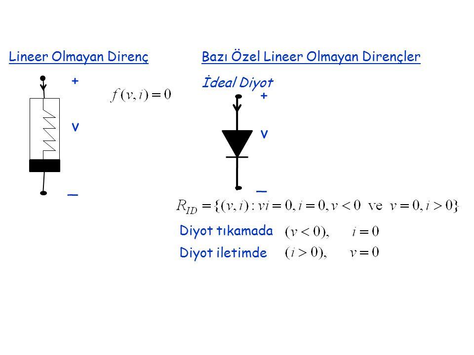 Lineer Olmayan Direnç + _ v Bazı Özel Lineer Olmayan Dirençler + _ v İdeal Diyot Diyot tıkamada Diyot iletimde