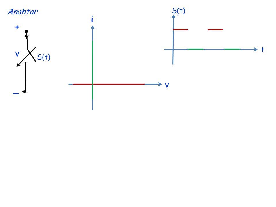 Anahtar + _ v S(t) v i t
