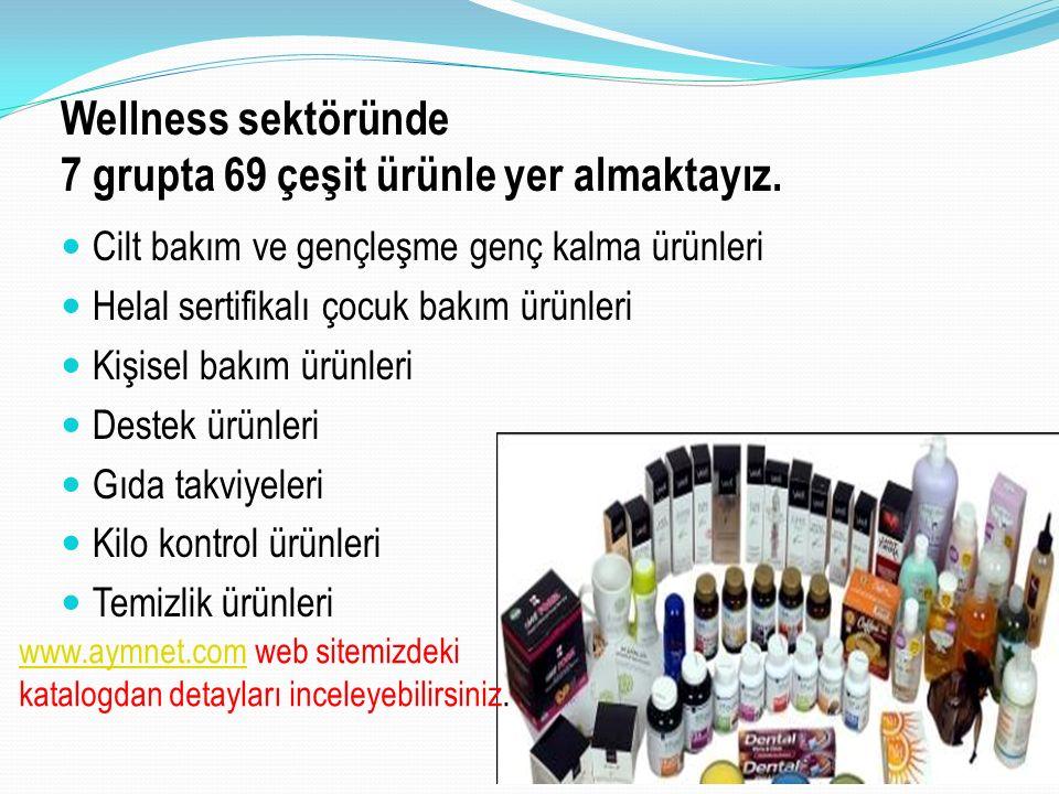 Cilt bakım ve gençleşme genç kalma ürünleri Helal sertifikalı çocuk bakım ürünleri Kişisel bakım ürünleri Destek ürünleri Gıda takviyeleri Kilo kontro
