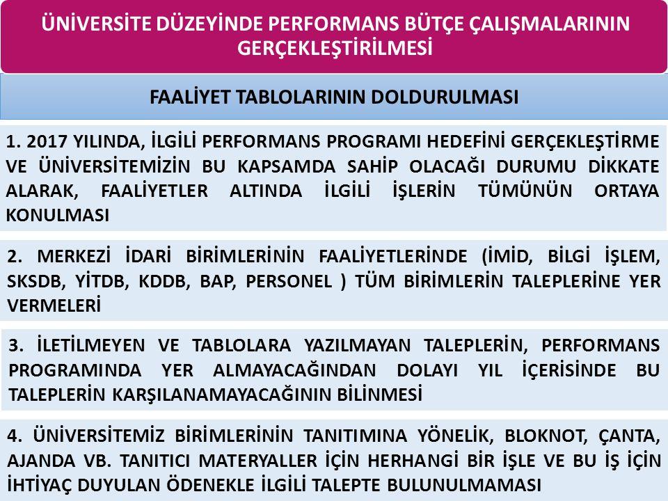 FAALİYET TABLOLARININ DOLDURULMASI 1.