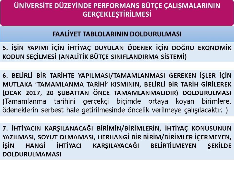 FAALİYET TABLOLARININ DOLDURULMASI 5.
